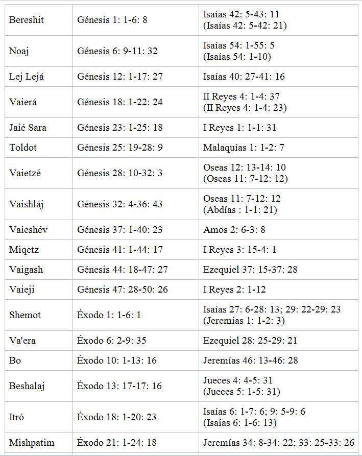 Tabla1 1