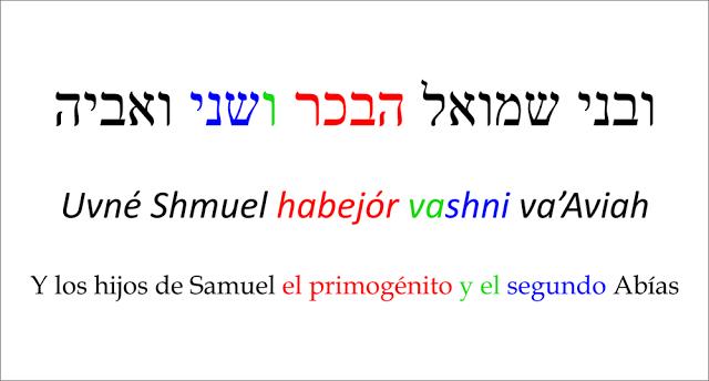 Citas2 Hebreo 2