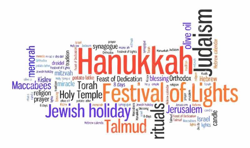 Palabras Judías Comunes Su Origen Y Significado