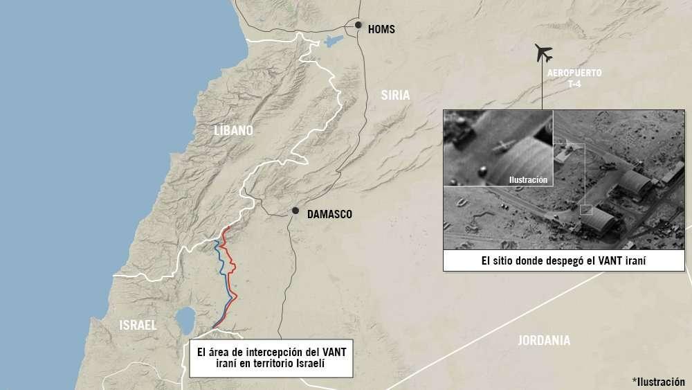 Israel causó un daño grave a las defensas aéreas de Siria