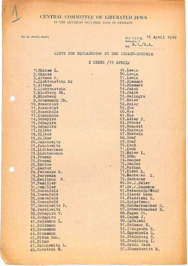 La lista de los invitados al Seder fue organizada por el rabino Avraham Klausner en el Teatro de Munich en abril de 1946.(Crédito: Biblioteca Nacional de Israel)