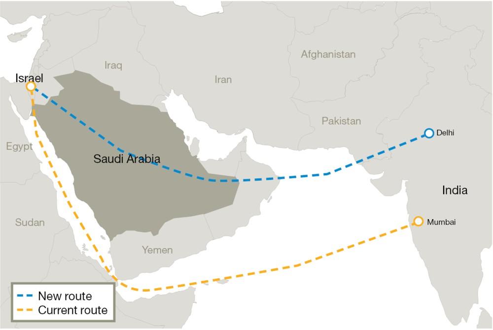 Rutas de vuelo entre India e Israel