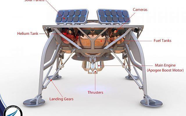 La nave espacial de aterrizaje lunar SpaceIL. (SpaceIL)