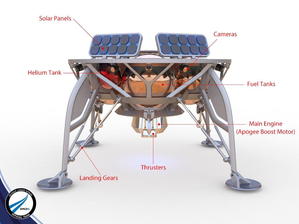 La nave espacial de aterrizaje lunar SpaceIL.(SpaceIL)