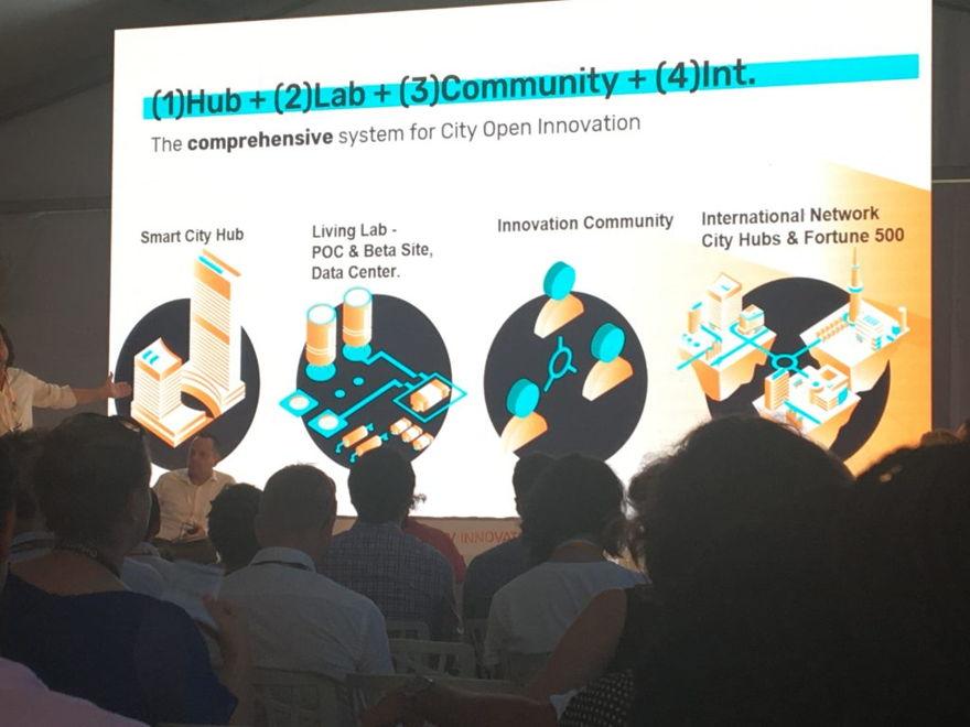 El plan de Tel Aviv para la innovación abierta de la ciudad. Foto de Simona Shemer