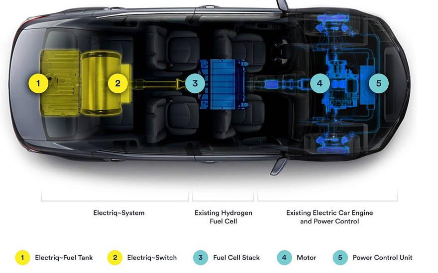 Startup australiana-israelí crea combustible a base de agua para vehículos eléctricos