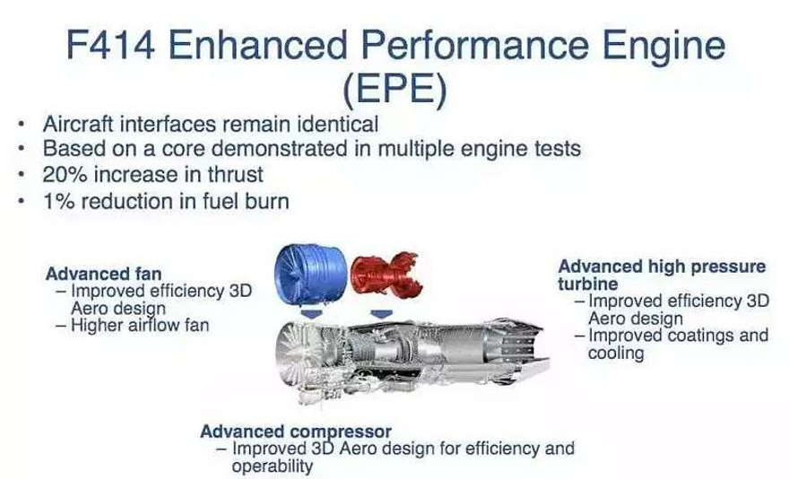 Un vistazo a las especificaciones del motor F414-EPE propuesto anteriormente.