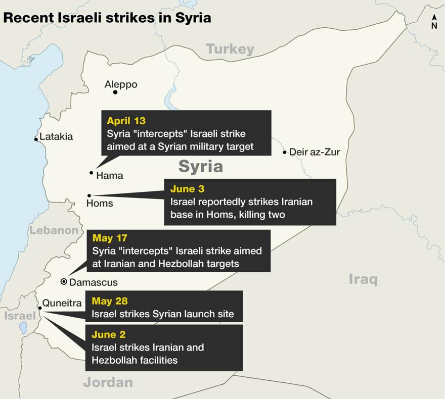 Los recientes ataques israelíes en Siria. Haaretz