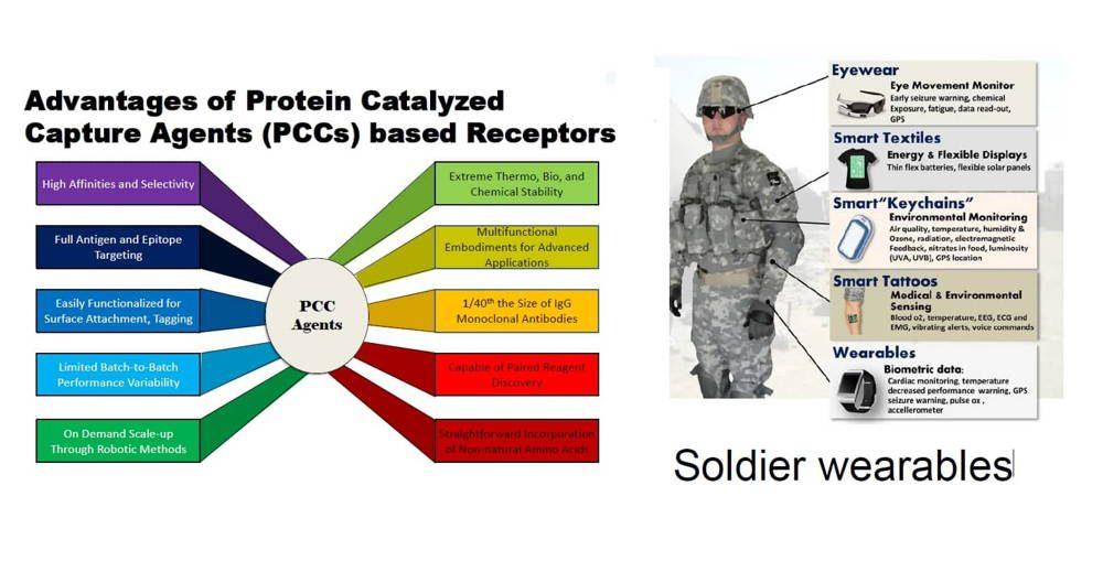 Ejército de EE.UU. revela desarrollo de biosensores para futuro caza