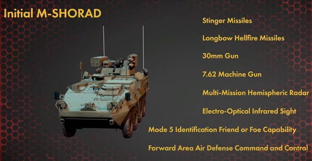 Leonardo DRS estrenará nuevo sistema de defensa aérea de corto alcance