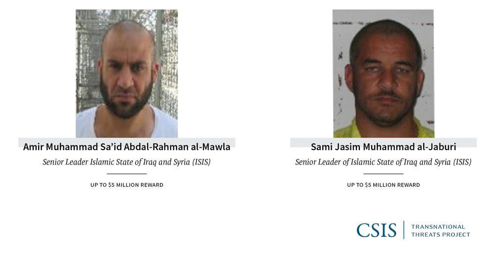 Figura 1: Ejemplo de altos líderes del Estado Islámico