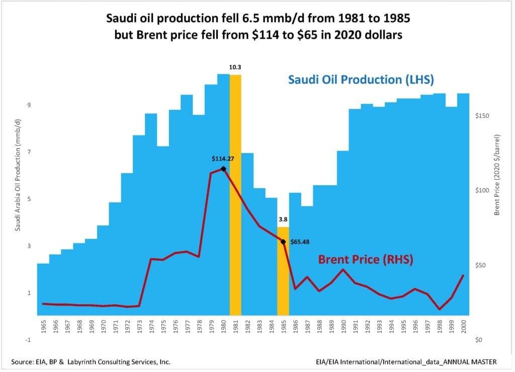 ¿Arabia Saudita tiene la culpa de la inminente recesión económica?