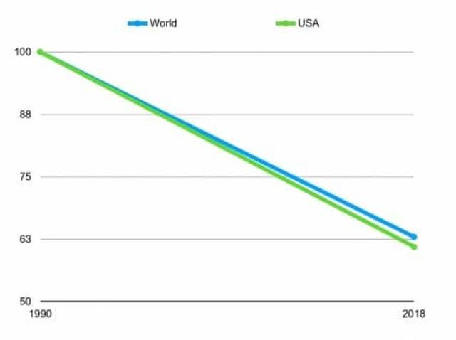 Por qué el COVID-19 no aplastará a las energías renovables