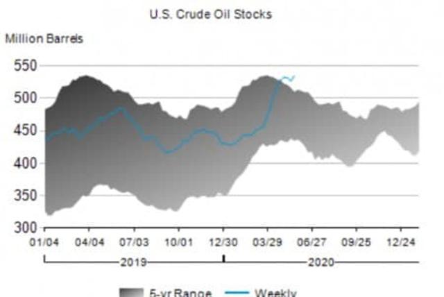 ¿Por qué Arabia Saudita está desesperada por extender los recortes de petróleo de la OPEP+?
