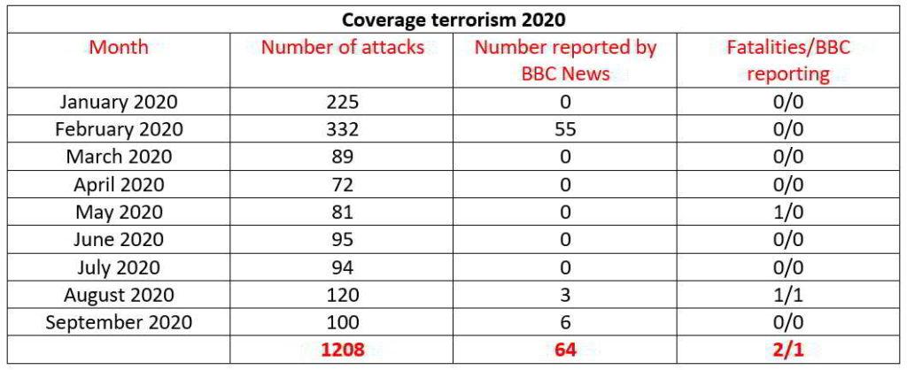 table terrorism Sept 20
