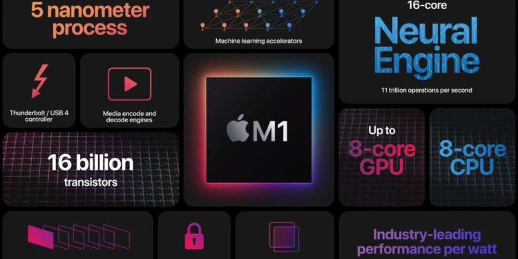 """Equipo de I+D de Israel detrás del """"revolucionario"""" chip de Apple para portátiles"""