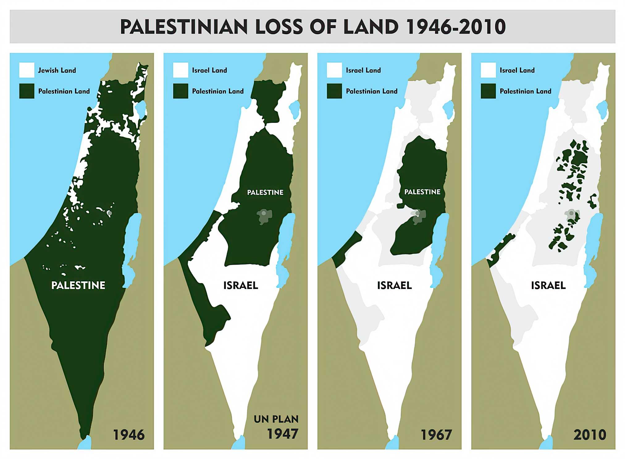 """Los mentirosos mapas de la """"pérdida de tierra palestina"""""""